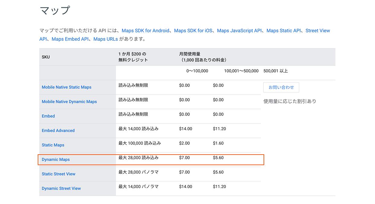 Google Maps APIの料金表